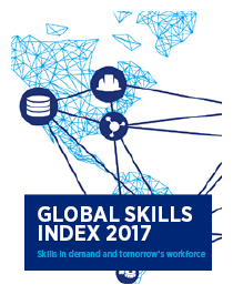 report hays global skills index 2017