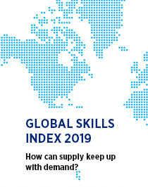 hays global skills index 2019